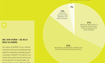 Market undersøger marketingafdelingens rolle