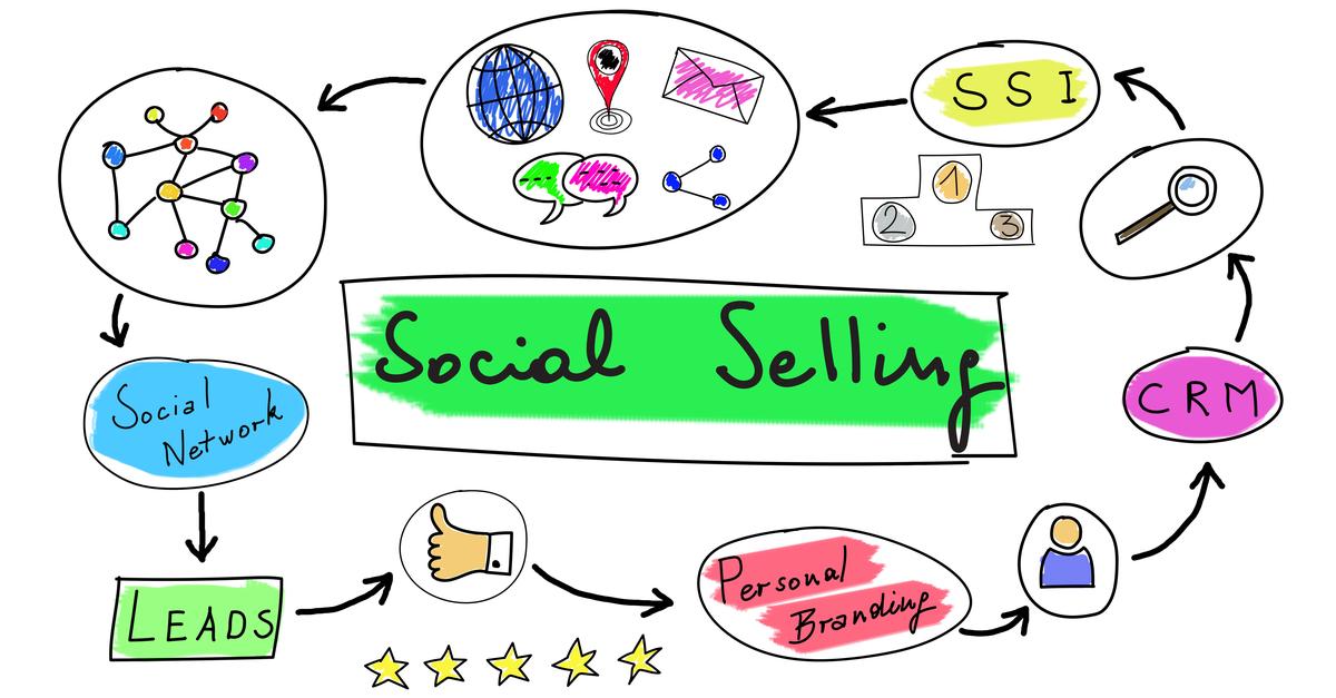 Social Selling som salgsdisciplin på LinkedIn
