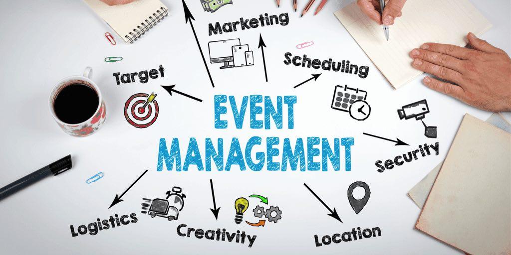 Den komplette guide: Sådan skaber du et event, der giver tilmeldinger og salg