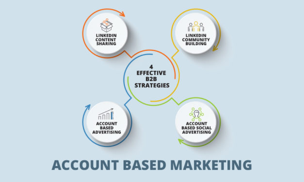 Account Based Marketing – 4 effektive B2B strategier