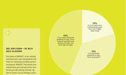 MARKET Poll: Stort fokus på visuel identitet